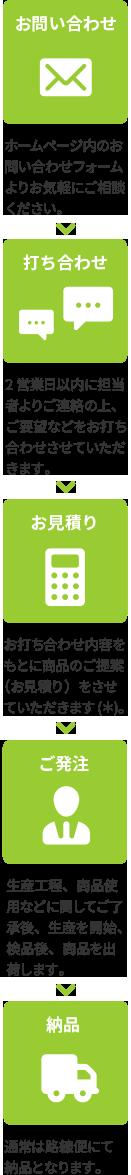 nagare_sp